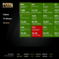 Fox Business Market Place