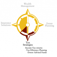 LJ Cooper Compass Tax Strategies